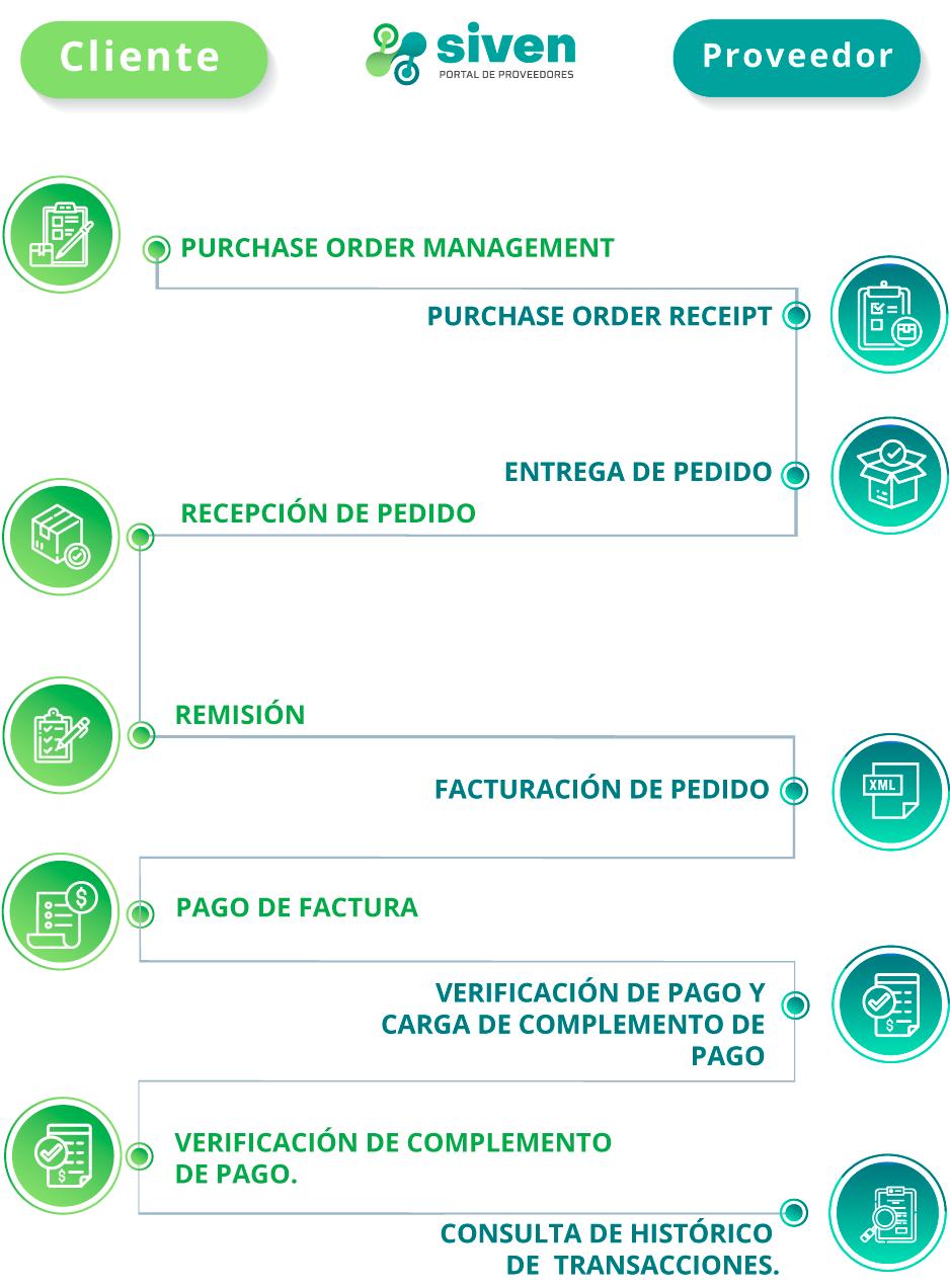diagrama funcionalidad